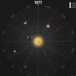 Ein interaktives Sonnensystem zeigt jede Planetenkonstellation zu jeder Zeit