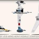 Alle Fortbewegungsmittel aus Star Wars Episode IV – VI